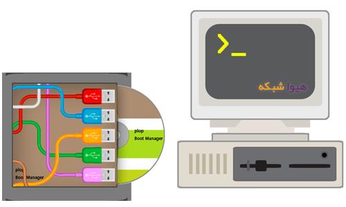 آموزش بوت کردن از USB USB Plop USB Boot Manager 00