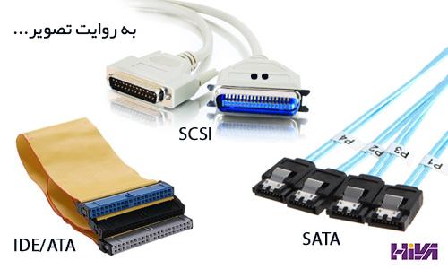 تفاوت IDE، ATA، SATA و SCSI به روایت تصویر... IDE SATA SCSI 00
