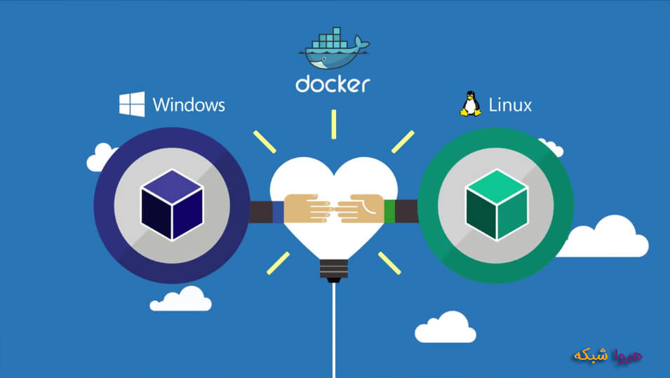 Docker windows server 2016
